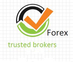 List of us brokers forex